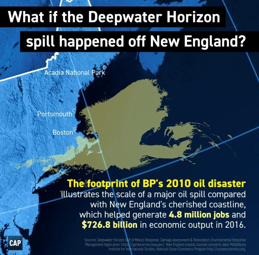 Oil Spill Infographic CAP